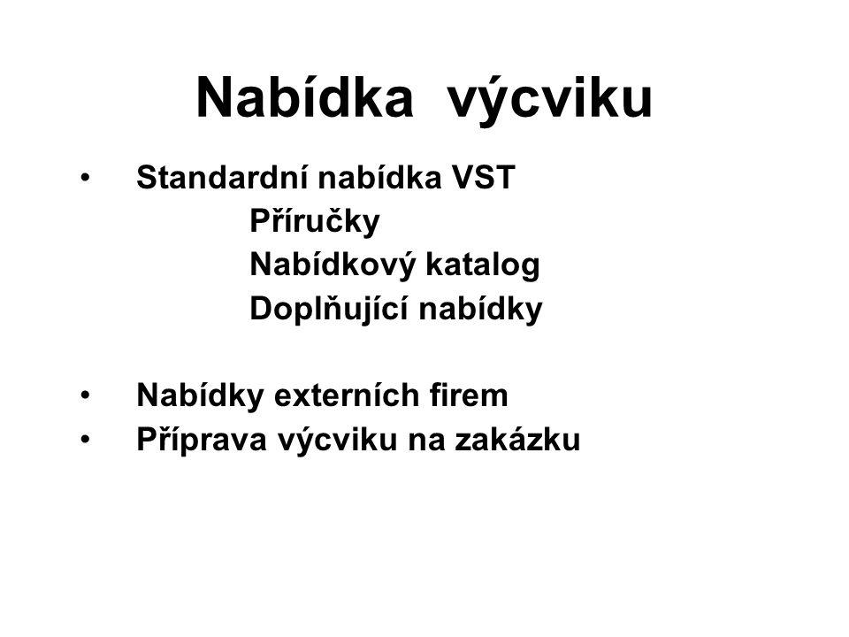 Nabídka výcviku Standardní nabídka VST Příručky Nabídkový katalog Doplňující nabídky Nabídky externích firem Příprava výcviku na zakázku