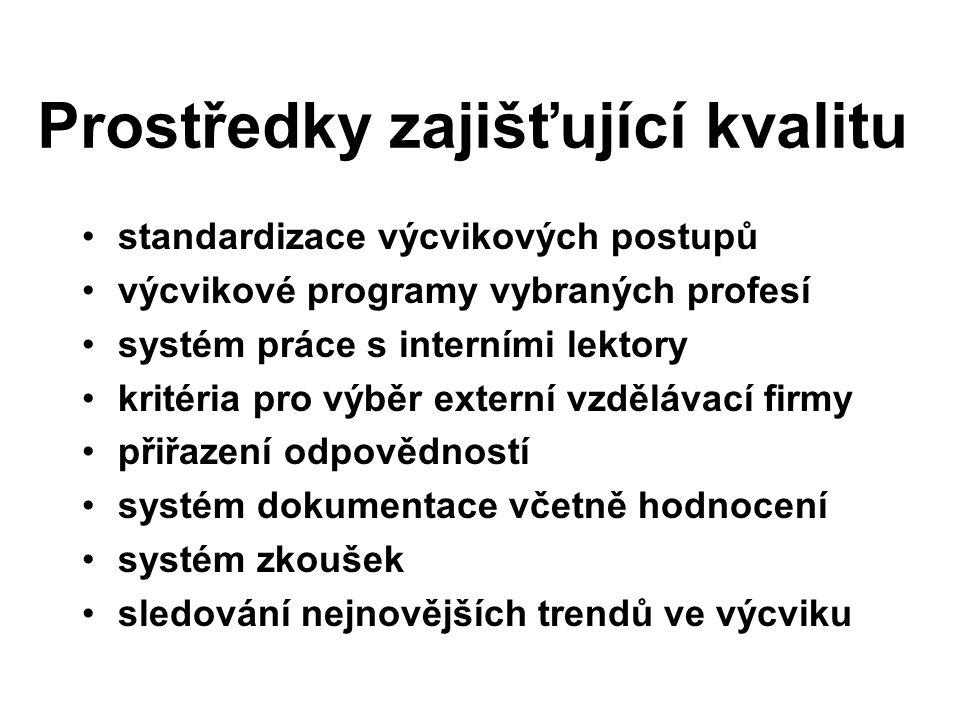 Prostředky zajišťující kvalitu standardizace výcvikových postupů výcvikové programy vybraných profesí systém práce s interními lektory kritéria pro vý
