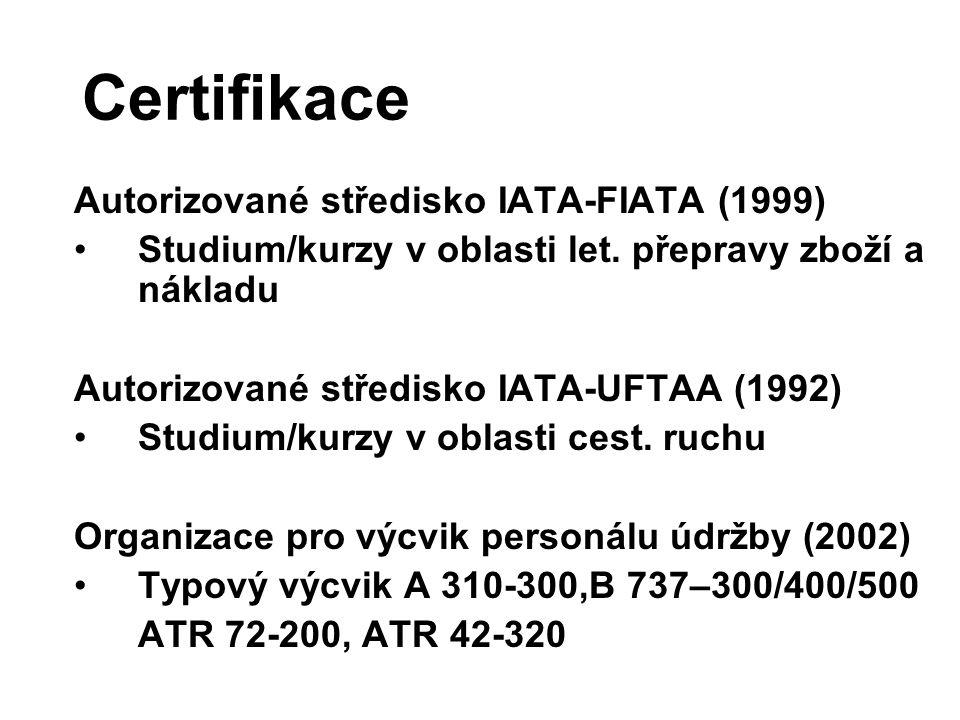 Certifikace Autorizované středisko IATA-FIATA (1999) Studium/kurzy v oblasti let. přepravy zboží a nákladu Autorizované středisko IATA-UFTAA (1992) St