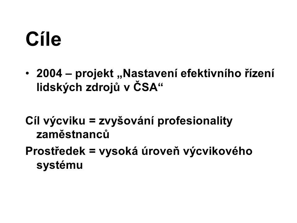 """Cíle 2004 – projekt """"Nastavení efektivního řízení lidských zdrojů v ČSA"""" Cíl výcviku = zvyšování profesionality zaměstnanců Prostředek = vysoká úroveň"""
