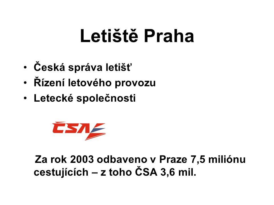 Letiště Praha Česká správa letišť Řízení letového provozu Letecké společnosti Za rok 2003 odbaveno v Praze 7,5 miliónu cestujících – z toho ČSA 3,6 mi