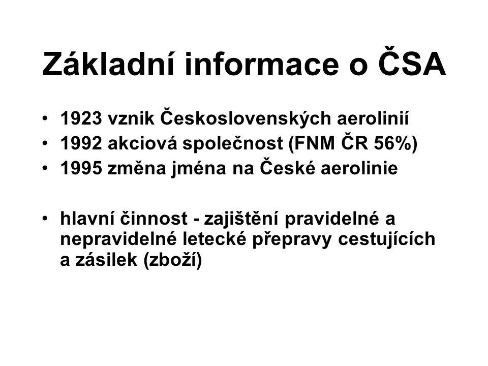 Základní informace o ČSA 1923 vznik Československých aerolinií 1992 akciová společnost (FNM ČR 56%) 1995 změna jména na České aerolinie hlavní činnost