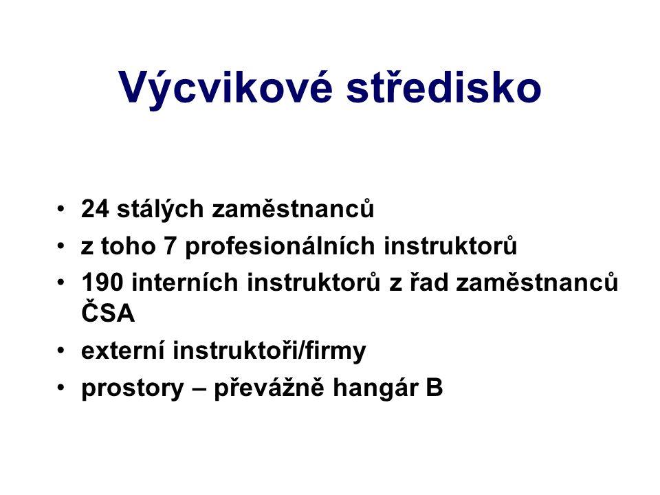 Výcvikové středisko 24 stálých zaměstnanců z toho 7 profesionálních instruktorů 190 interních instruktorů z řad zaměstnanců ČSA externí instruktoři/fi