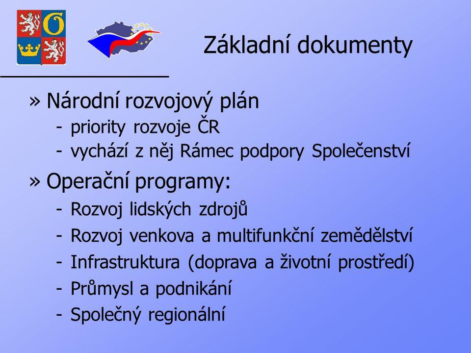 Základní dokumenty »Národní rozvojový plán -priority rozvoje ČR -vychází z něj Rámec podpory Společenství »Operační programy: -Rozvoj lidských zdrojů -Rozvoj venkova a multifunkční zemědělství -Infrastruktura (doprava a životní prostředí) -Průmysl a podnikání -Společný regionální