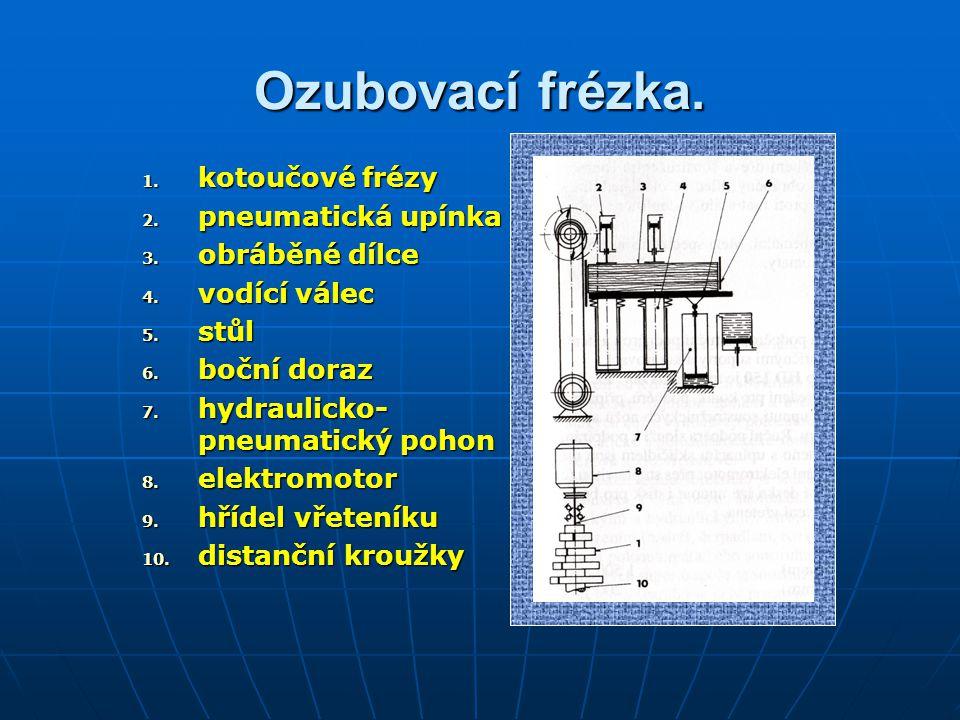 Ozubovačky – parametry.