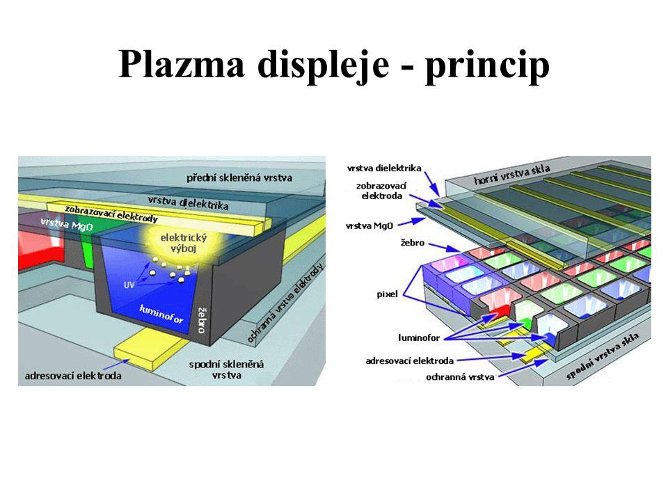 Plazma displeje - princip