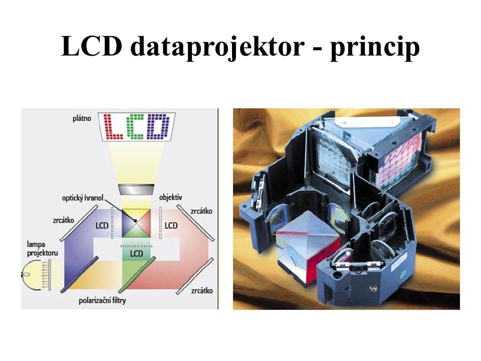 LCD dataprojektor - princip