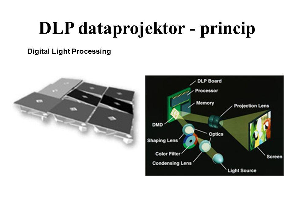 DLP dataprojektor - princip Digital Light Processing