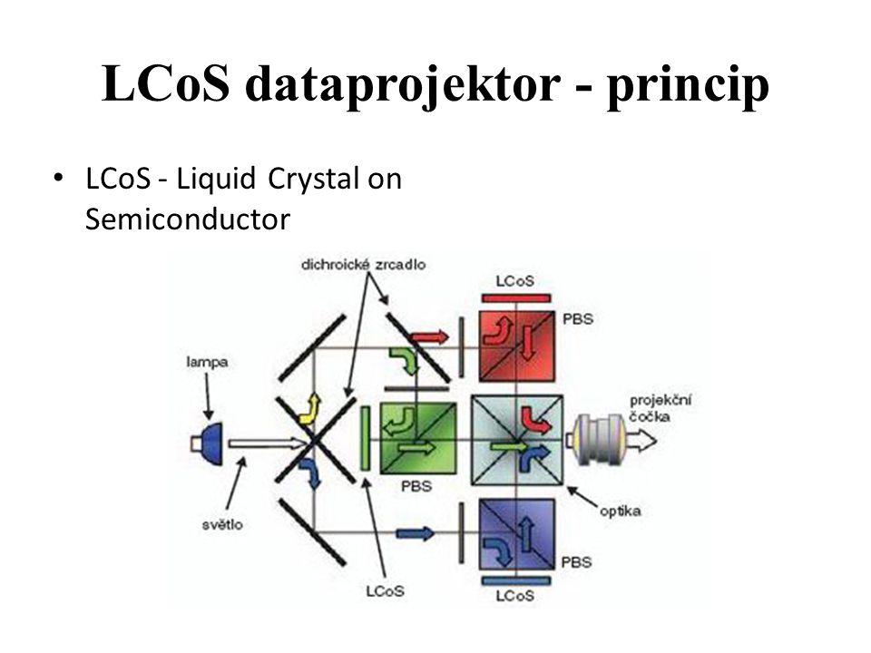 LCoS dataprojektor - princip LCoS - Liquid Crystal on Semiconductor