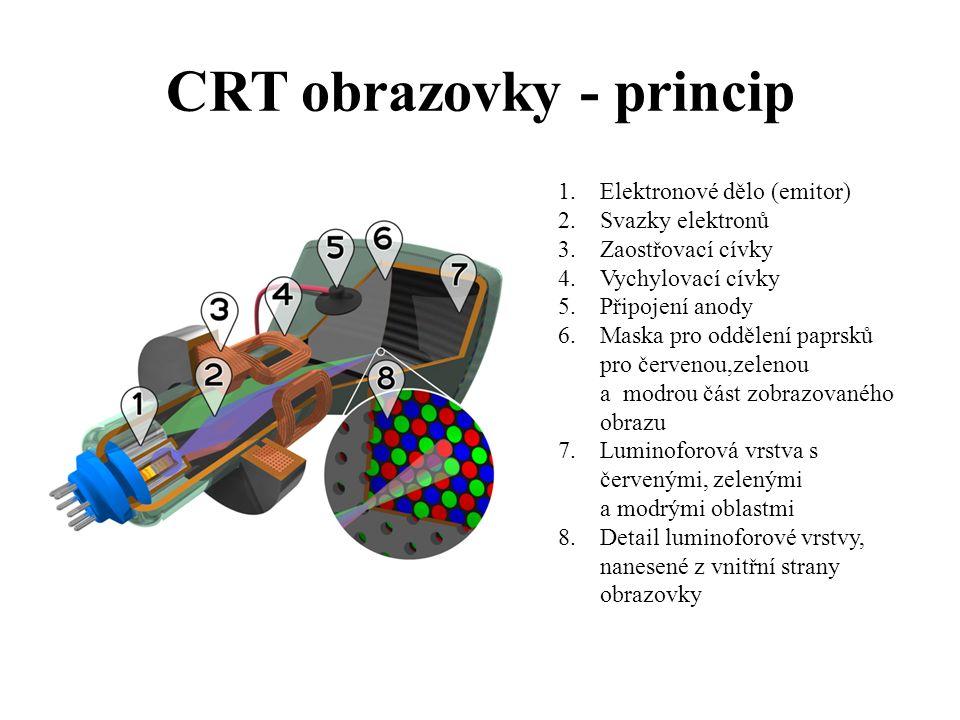 CRT obrazovky - princip 1. Elektronové dělo (emitor) 2. Svazky elektronů 3. Zaostřovací cívky 4. Vychylovací cívky 5. Připojení anody 6. Maska pro odd