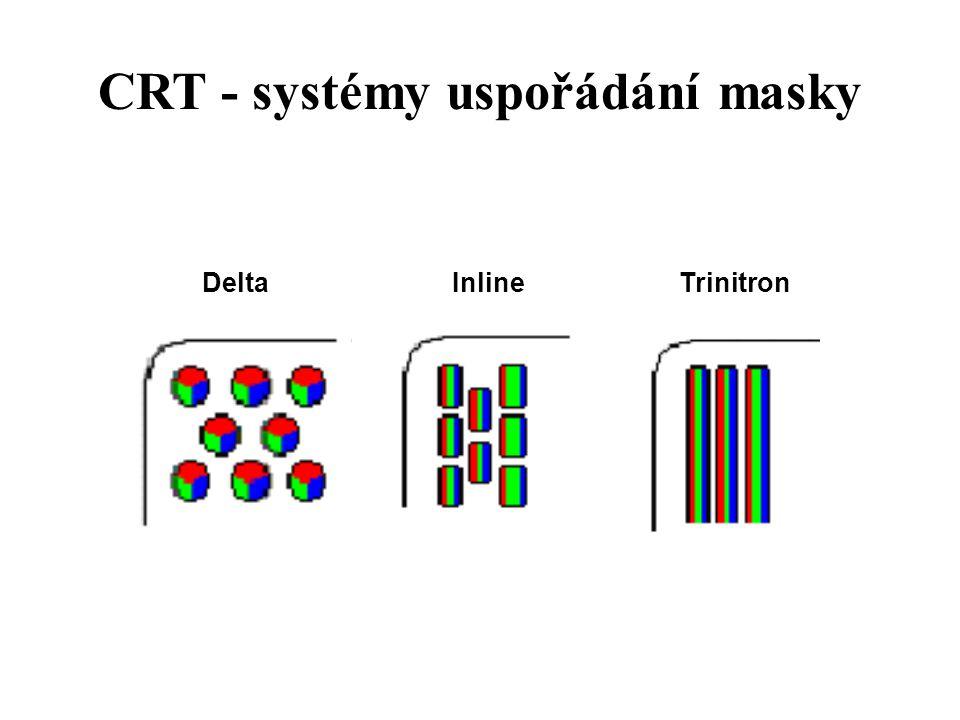 CRT - systémy uspořádání masky DeltaInlineTrinitron