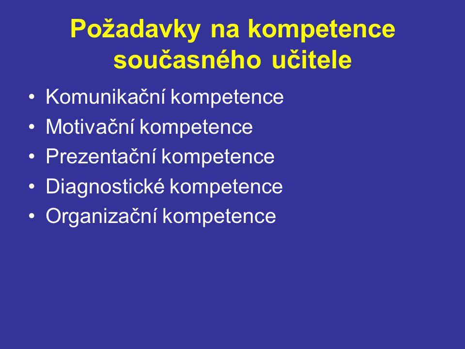 Požadavky na kompetence současného učitele Komunikační kompetence Motivační kompetence Prezentační kompetence Diagnostické kompetence Organizační kompetence