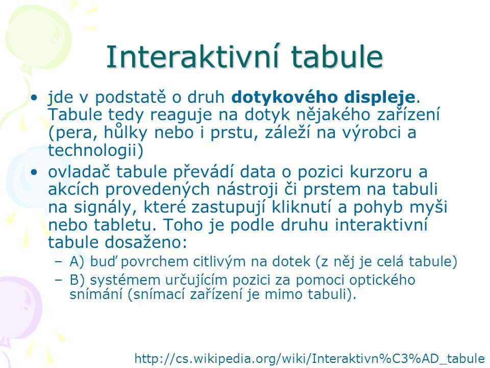 Interaktivní tabule jde v podstatě o druh dotykového displeje.