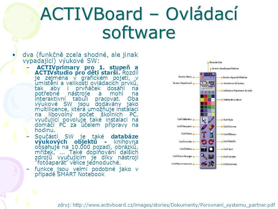 ACTIVBoard – Ovládací software dva (funkčně zcela shodné, ale jinak vypadající) výukové SW: – ACTIVprimary pro 1.