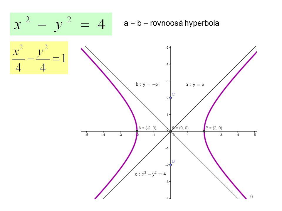 a = b – rovnoosá hyperbola 6.