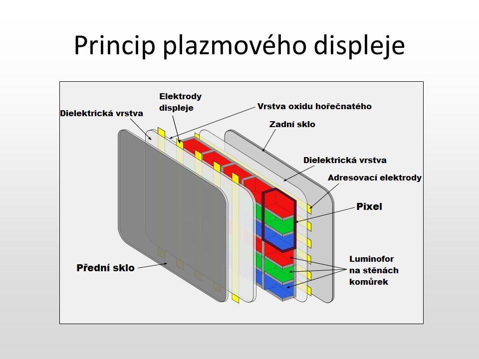 Data-projektory Základní parametry DLP dataprojektor LCD dataprojektor Princip Výhod, nevýhody Použití