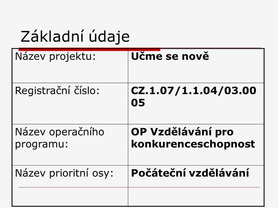 Základní údaje Název projektu:Učme se nově Registrační číslo:CZ.1.07/1.1.04/03.00 05 Název operačního programu: OP Vzdělávání pro konkurenceschopnost Název prioritní osy:Počáteční vzdělávání