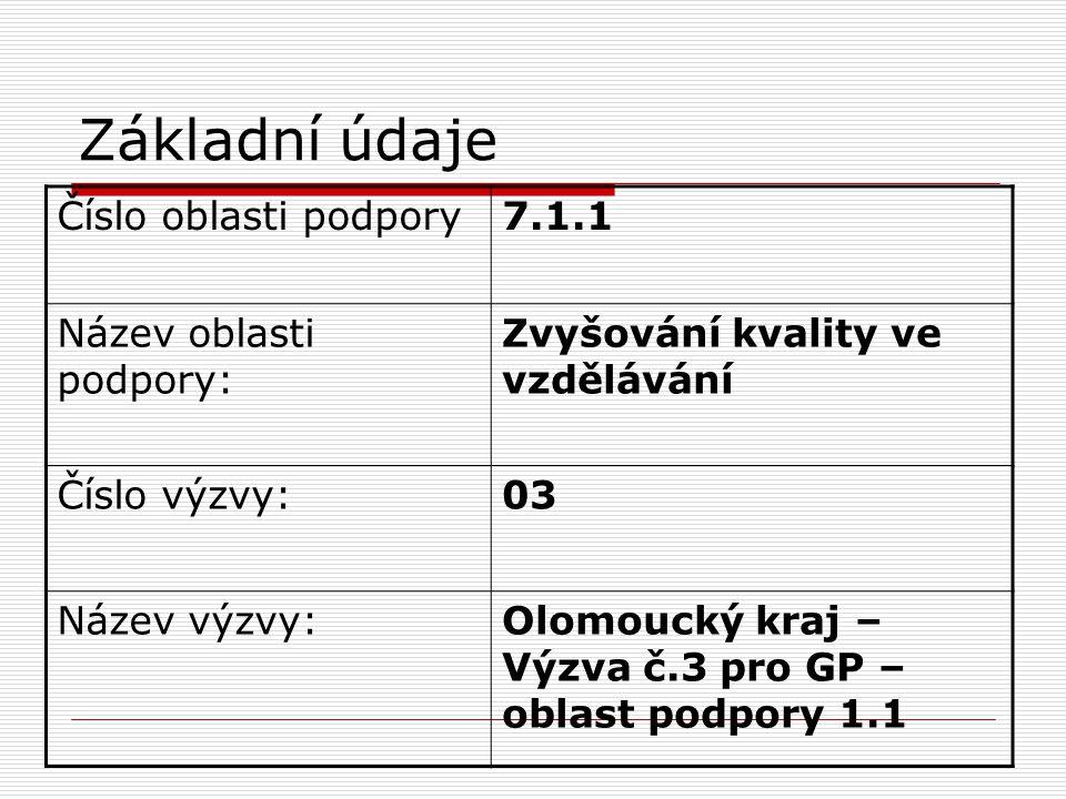 Základní údaje Číslo oblasti podpory7.1.1 Název oblasti podpory: Zvyšování kvality ve vzdělávání Číslo výzvy:03 Název výzvy:Olomoucký kraj – Výzva č.3 pro GP – oblast podpory 1.1