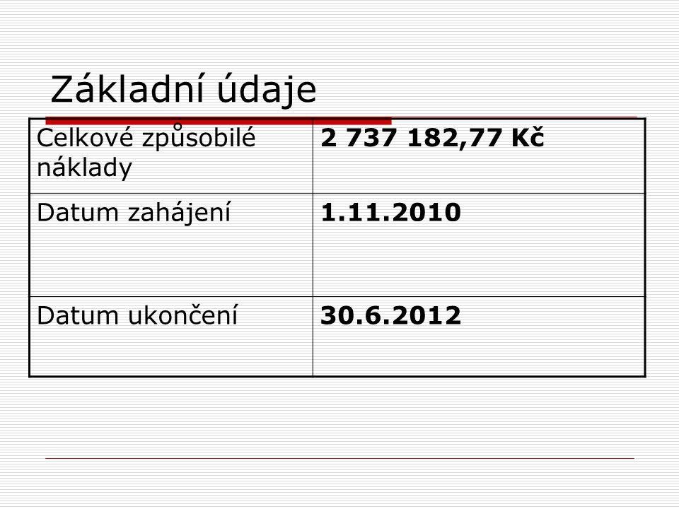 Základní údaje Celkové způsobilé náklady 2 737 182,77 Kč Datum zahájení1.11.2010 Datum ukončení30.6.2012