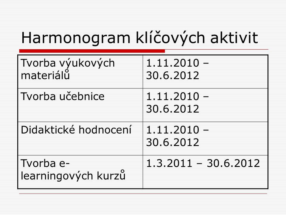 Harmonogram klíčových aktivit Tvorba výukových materiálů 1.11.2010 – 30.6.2012 Tvorba učebnice1.11.2010 – 30.6.2012 Didaktické hodnocení1.11.2010 – 30.6.2012 Tvorba e- learningových kurzů 1.3.2011 – 30.6.2012
