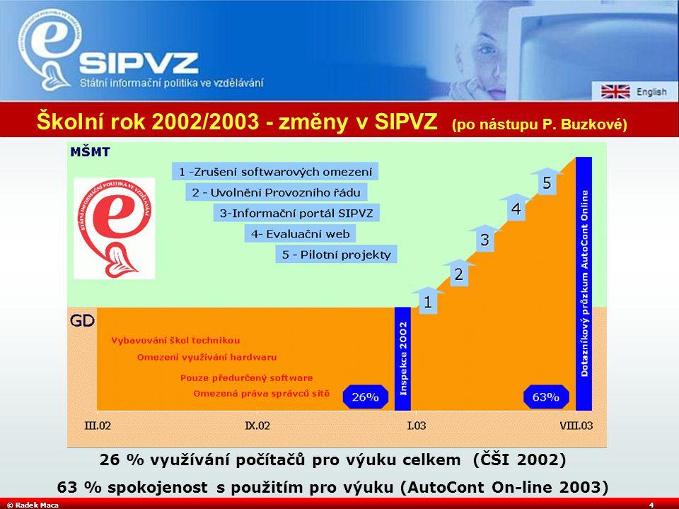 © Radek Maca5 Školní rok 2003/2004 – hlavní procesy v SIPVZ Projekt PI.