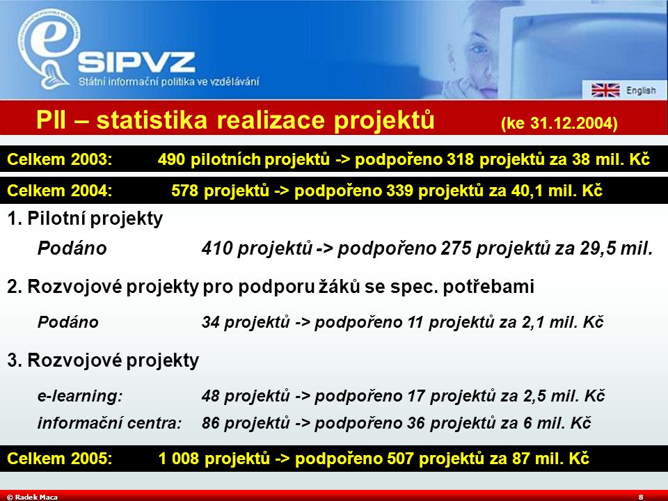 © Radek Maca8 PII – statistika realizace projektů (ke 31.12.2004) 1.