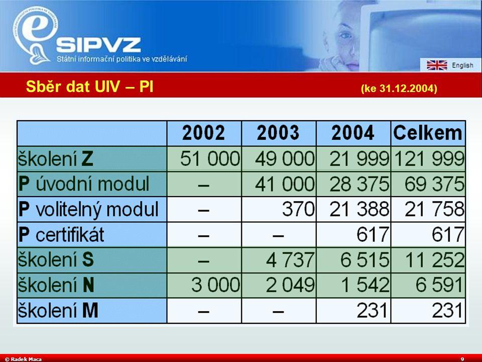 © Radek Maca9 Sběr dat UIV – PI (ke 31.12.2004)