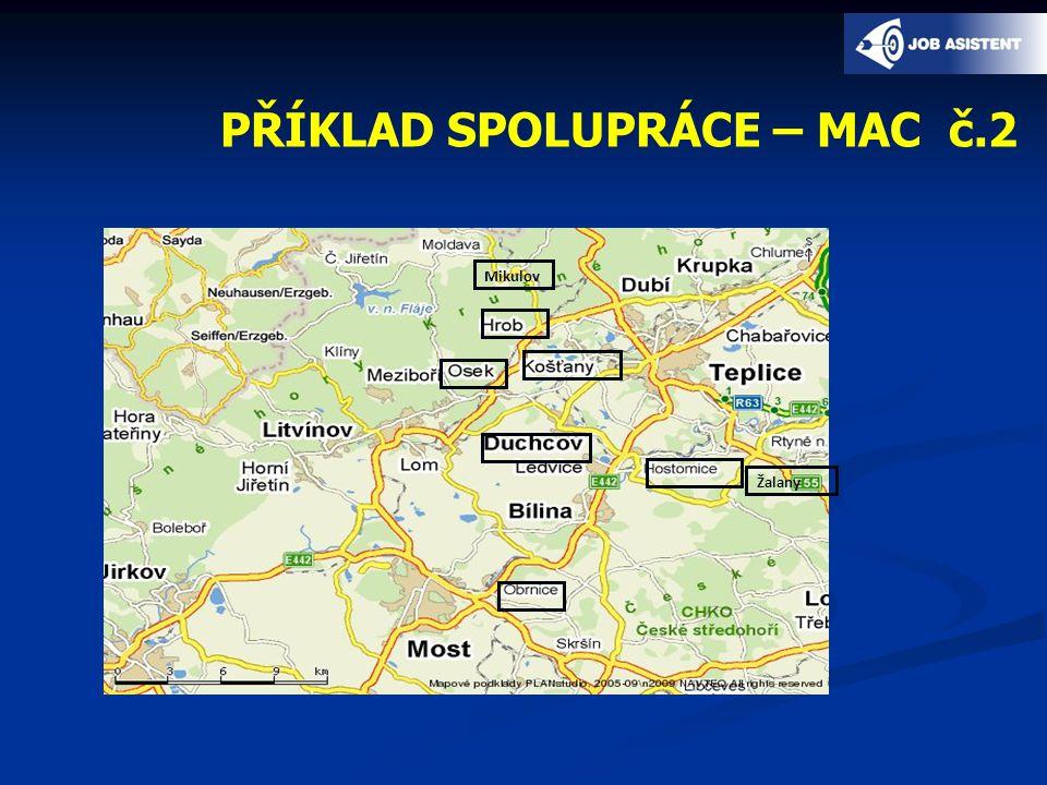 PŘÍKLAD SPOLUPRÁCE – MAC č.2 Mikulov Žalany