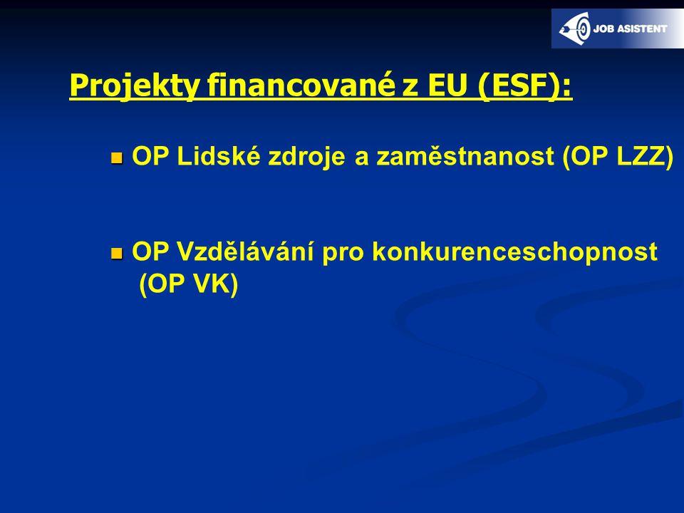 Projekty financované z EU (ESF): OP Lidské zdroje a zaměstnanost (OP LZZ) OP Vzdělávání pro konkurenceschopnost (OP VK)