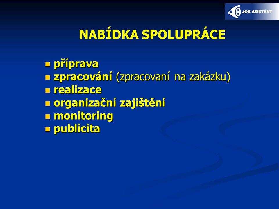 NABÍDKA SPOLUPRÁCE příprava příprava zpracování (zpracovaní na zakázku) zpracování (zpracovaní na zakázku) realizace realizace organizační zajištění organizační zajištění monitoring monitoring publicita publicita