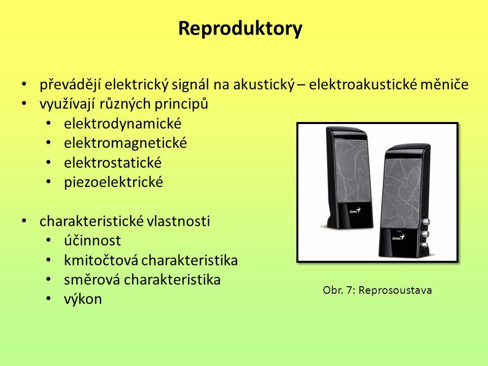 převádějí elektrický signál na akustický – elektroakustické měniče využívají různých principů elektrodynamické elektromagnetické elektrostatické piezo