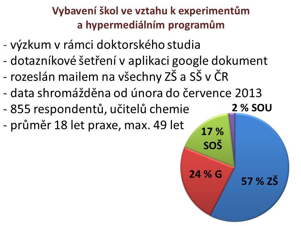 Vybavení škol ve vztahu k experimentům a hypermediálním programům - výzkum v rámci doktorského studia - dotazníkové šetření v aplikaci google dokument