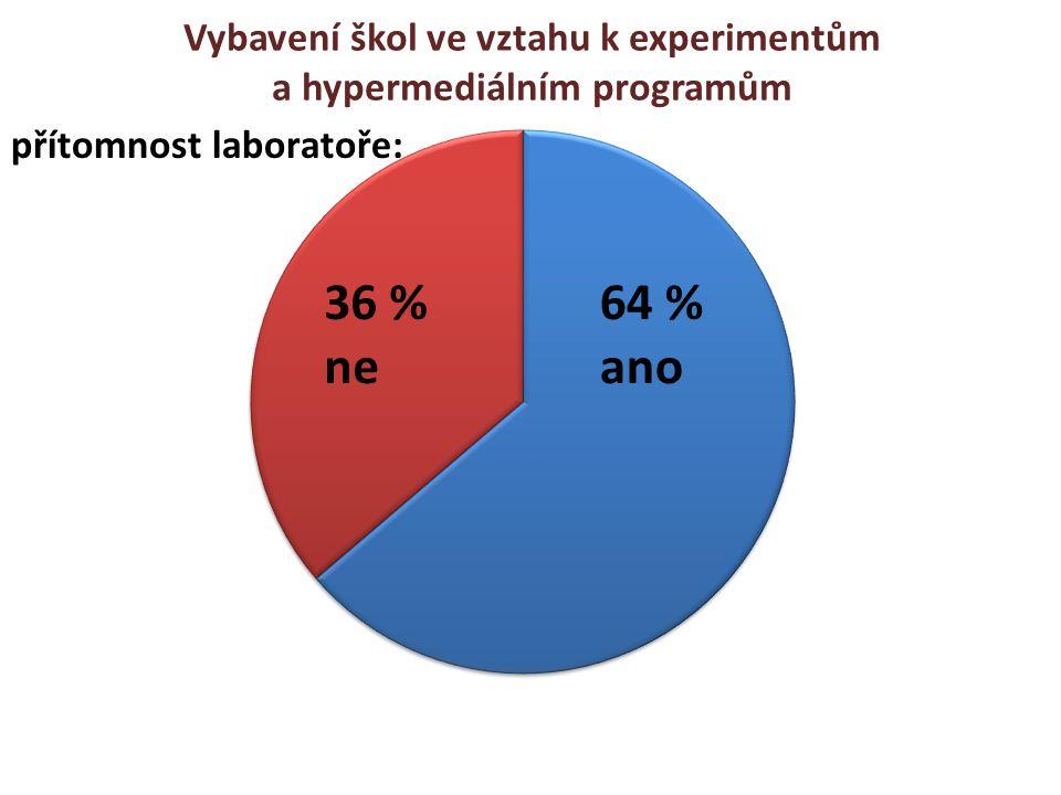 Vybavení škol ve vztahu k experimentům a hypermediálním programům přítomnost laboratoře: 36 % ne 64 % ano