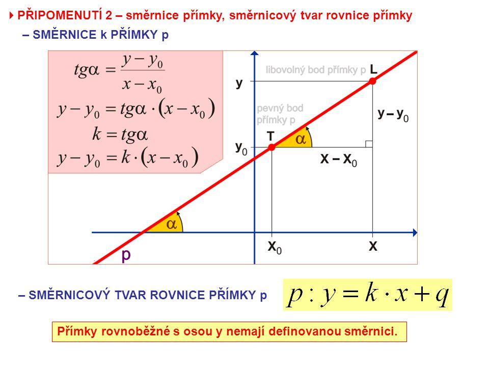 – SMĚRNICE k PŘÍMKY p – SMĚRNICOVÝ TVAR ROVNICE PŘÍMKY p  PŘIPOMENUTÍ 2 – směrnice přímky, směrnicový tvar rovnice přímky Přímky rovnoběžné s osou y