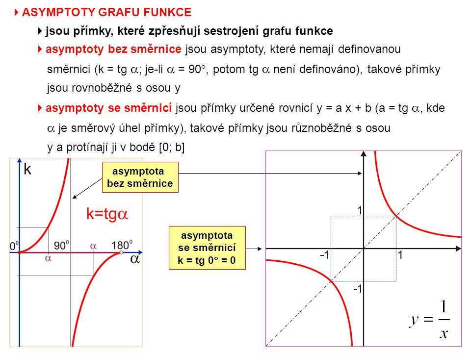  ASYMPTOTY GRAFU FUNKCE  jsou přímky, které zpřesňují sestrojení grafu funkce  asymptoty bez směrnice jsou asymptoty, které nemají definovanou směr