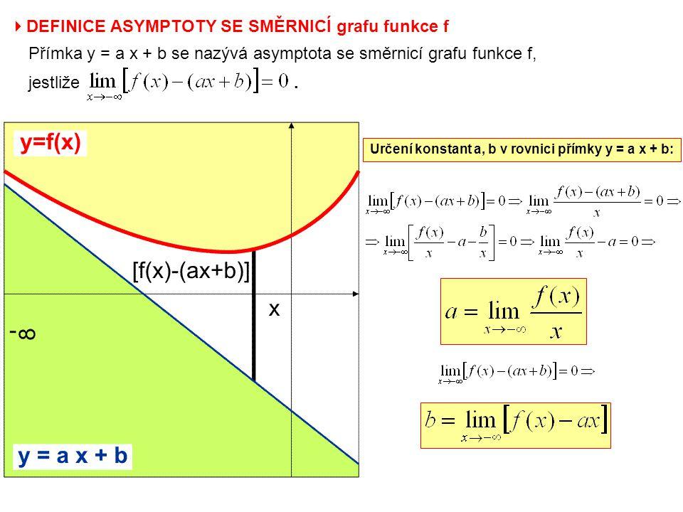  DEFINICE ASYMPTOTY SE SMĚRNICÍ grafu funkce f Přímka y = a x + b se nazývá asymptota se směrnicí grafu funkce f, jestliže. Určení konstant a, b v ro