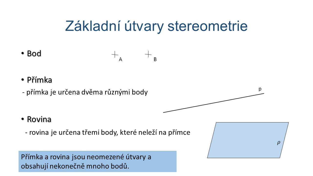 Základní útvary stereometrie Bod Bod Přímka Přímka Rovina Rovina AB - rovina je určena třemi body, které neleží na přímce p - přímka je určena dvěma r