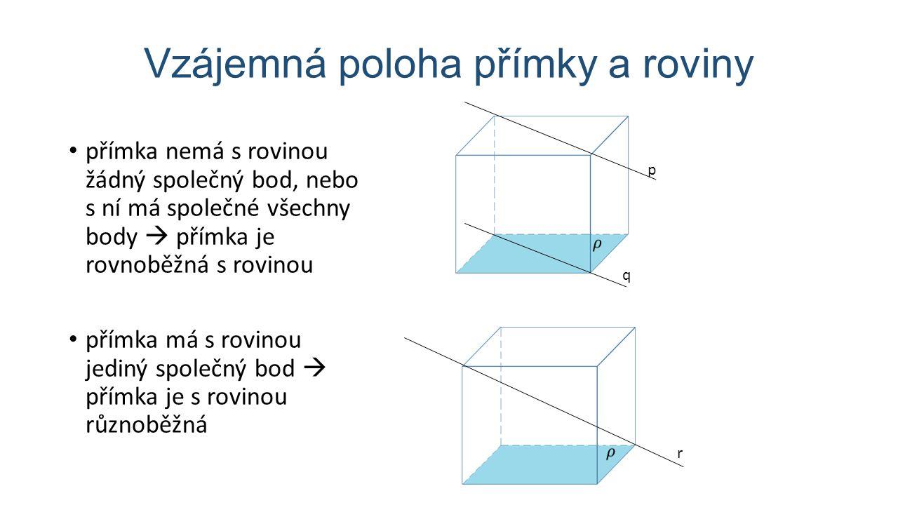 Vzájemná poloha přímky a roviny přímka nemá s rovinou žádný společný bod, nebo s ní má společné všechny body  přímka je rovnoběžná s rovinou přímka m
