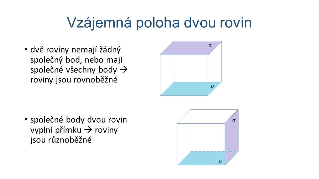 Vzájemná poloha dvou rovin dvě roviny nemají žádný společný bod, nebo mají společné všechny body  roviny jsou rovnoběžné společné body dvou rovin vyp