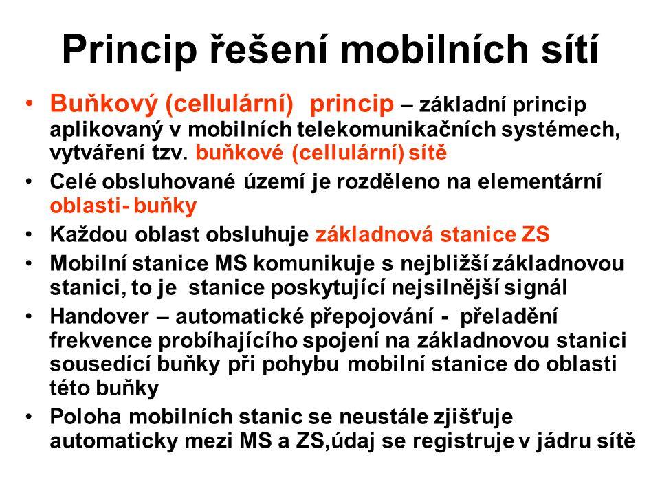 Princip řešení mobilních sítí Buňkový (cellulární) princip – základní princip aplikovaný v mobilních telekomunikačních systémech, vytváření tzv.