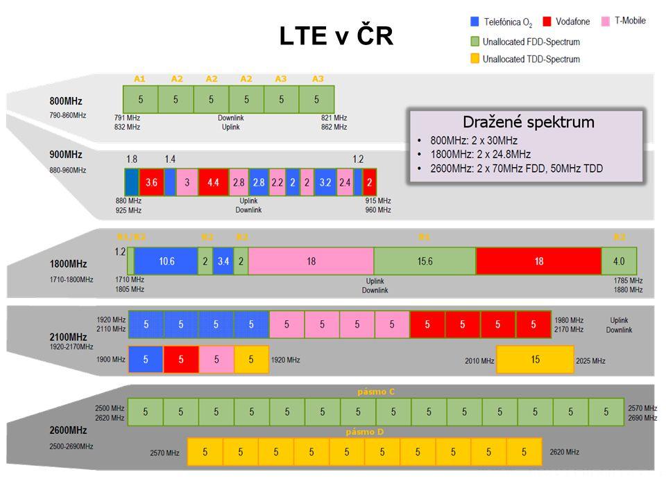 LTE v ČR