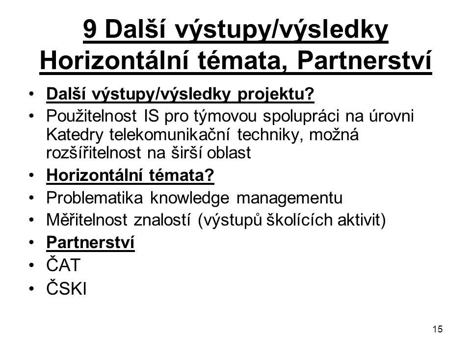 15 9 Další výstupy/výsledky Horizontální témata, Partnerství Další výstupy/výsledky projektu.
