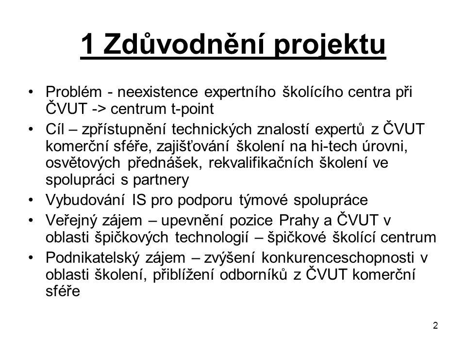 2 1 Zdůvodnění projektu Problém - neexistence expertního školícího centra při ČVUT -> centrum t-point Cíl – zpřístupnění technických znalostí expertů z ČVUT komerční sféře, zajišťování školení na hi-tech úrovni, osvětových přednášek, rekvalifikačních školení ve spolupráci s partnery Vybudování IS pro podporu týmové spolupráce Veřejný zájem – upevnění pozice Prahy a ČVUT v oblasti špičkových technologií – špičkové školící centrum Podnikatelský zájem – zvýšení konkurenceschopnosti v oblasti školení, přiblížení odborníků z ČVUT komerční sféře