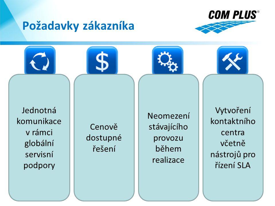 Požadavky zákazníka Jednotná komunikace v rámci globální servisní podpory Cenově dostupné řešení Neomezení stávajícího provozu během realizace Vytvoření kontaktního centra včetně nástrojů pro řízení SLA