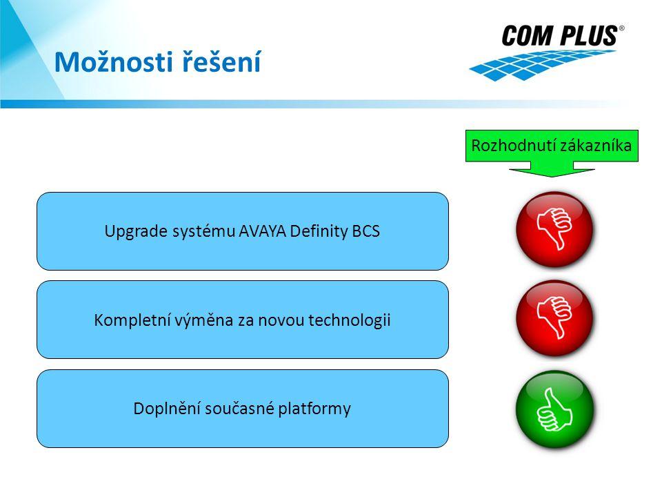 Možnosti řešení Upgrade systému AVAYA Definity BCS Kompletní výměna za novou technologii Doplnění současné platformy Rozhodnutí zákazníka