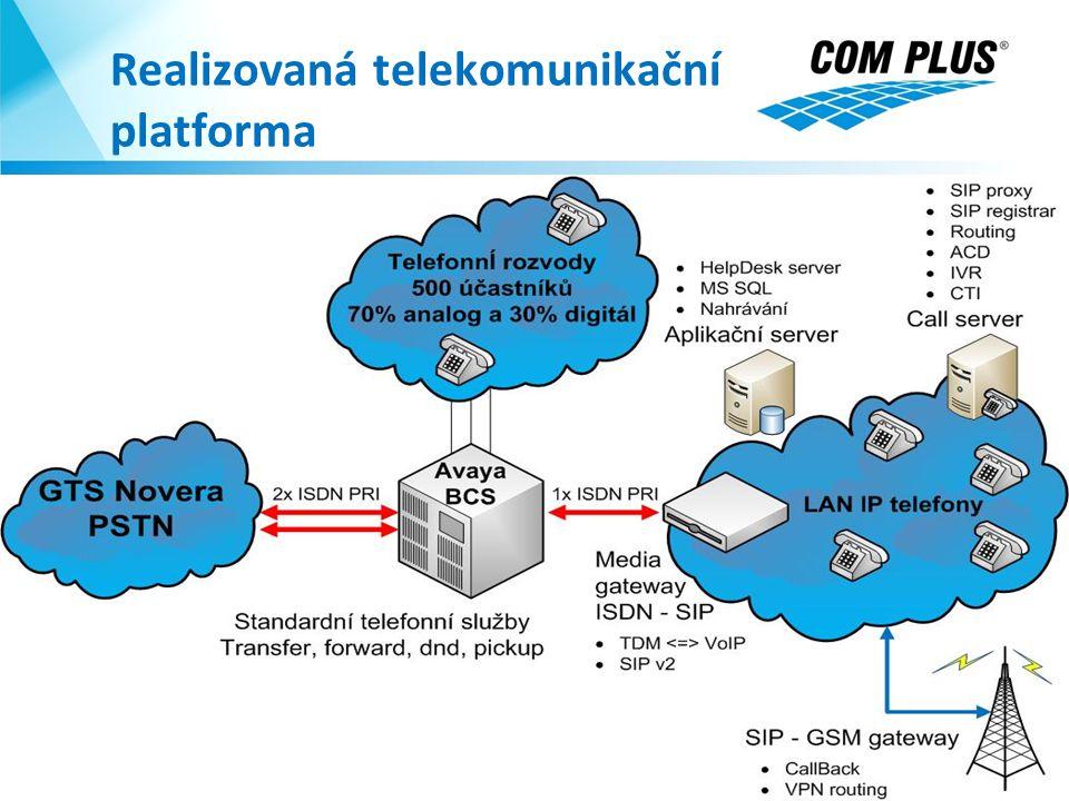 Realizovaná telekomunikační platforma