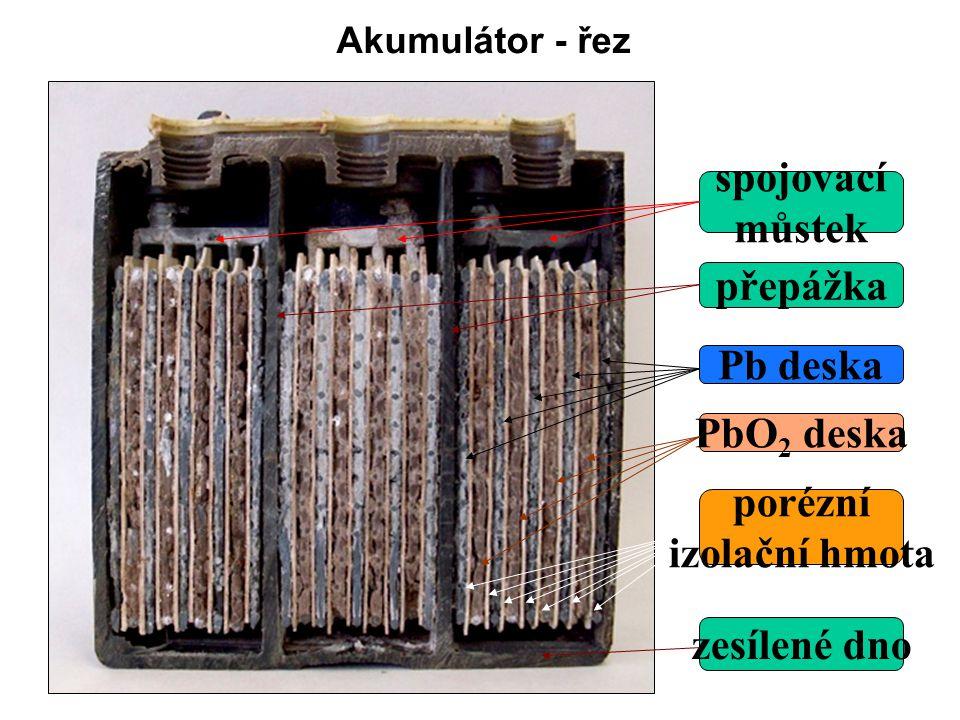 spojovací můstek Pb deska PbO 2 deska zesílené dno přepážka Akumulátor - řez porézní izolační hmota
