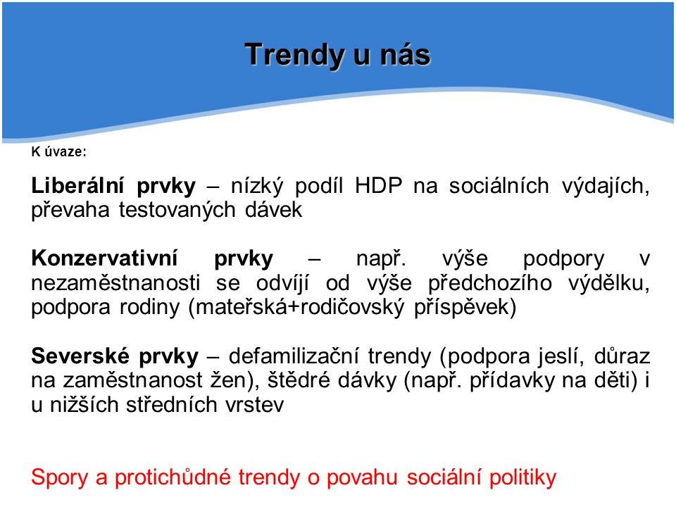 Trendy u nás K úvaze: Liberální prvky – nízký podíl HDP na sociálních výdajích, převaha testovaných dávek Konzervativní prvky – např. výše podpory v n