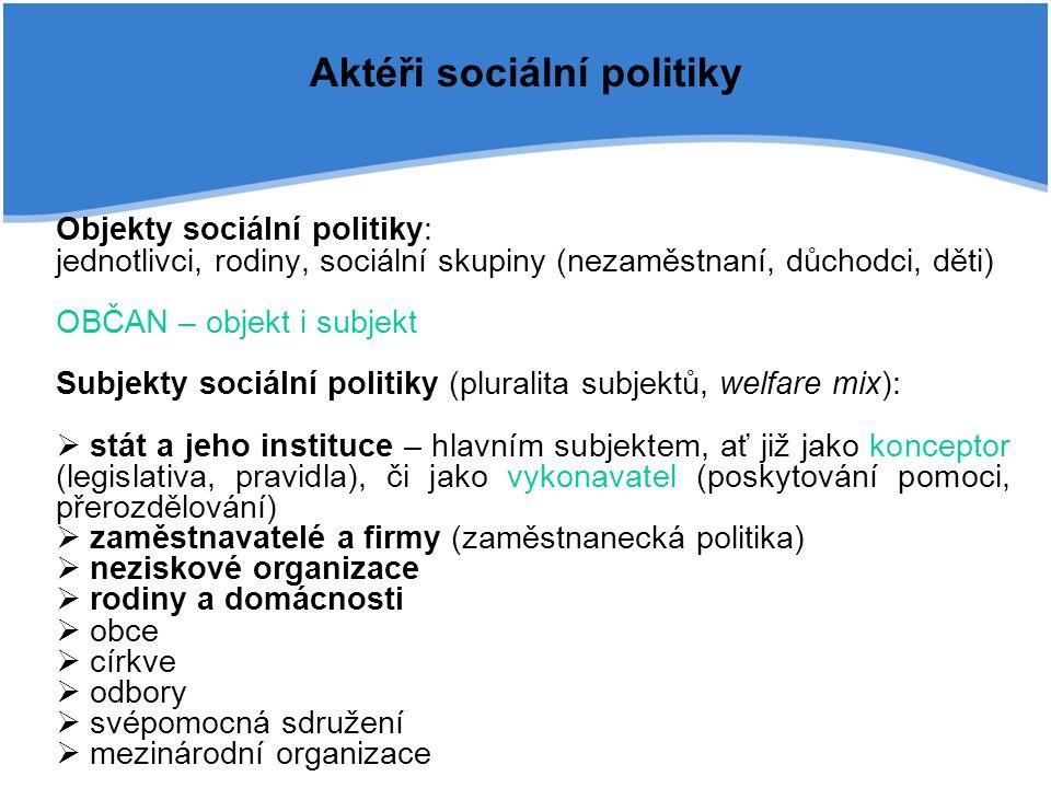 Aktéři sociální politiky Objekty sociální politiky: jednotlivci, rodiny, sociální skupiny (nezaměstnaní, důchodci, děti) OBČAN – objekt i subjekt Subj
