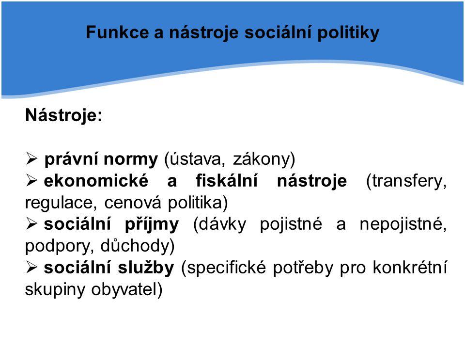 Funkce a nástroje sociální politiky Nástroje:  právní normy (ústava, zákony)  ekonomické a fiskální nástroje (transfery, regulace, cenová politika)